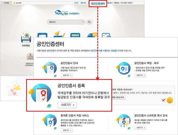1) 국세청 홈택스 홈페이지(www.hometax.go.kr)로 접속하여 오른쪽 상단 부분에 있는 [공인인증센터] 메뉴로 이동한 후 [공인인증서 등록] 바로가기를 선택합니다.